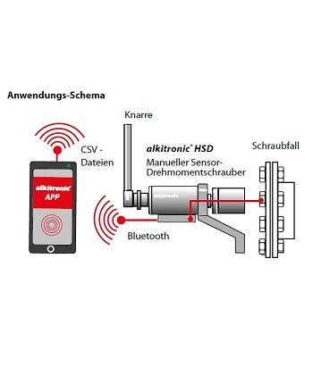 alkitronic_HSD-Bluetooth